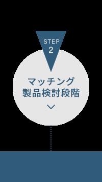 STEP2:マッチング製品検討段階