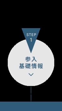 STEP1:参入基礎情報